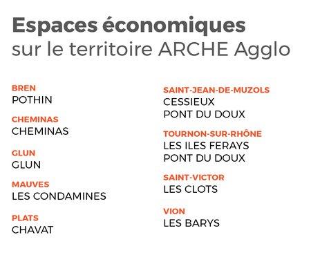 liste-espaces-economiques_ARCHE-Agglo.png