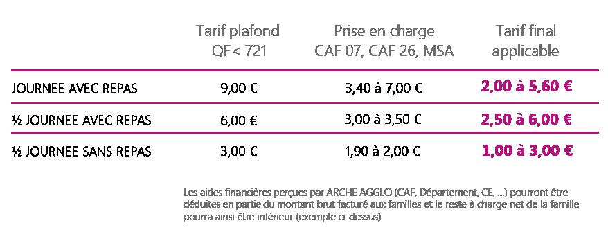 accueil-loisirs-tarif-2019_ARCHE-Agglo.png