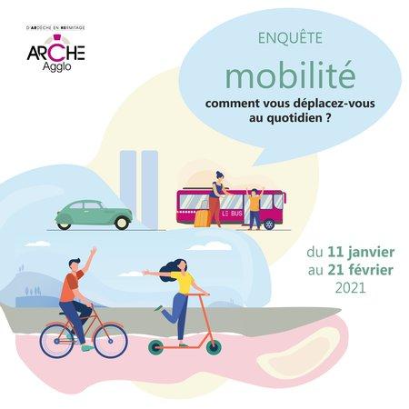 ENQUETE MOBILITES 2021_ARCHE Agglo carré.png