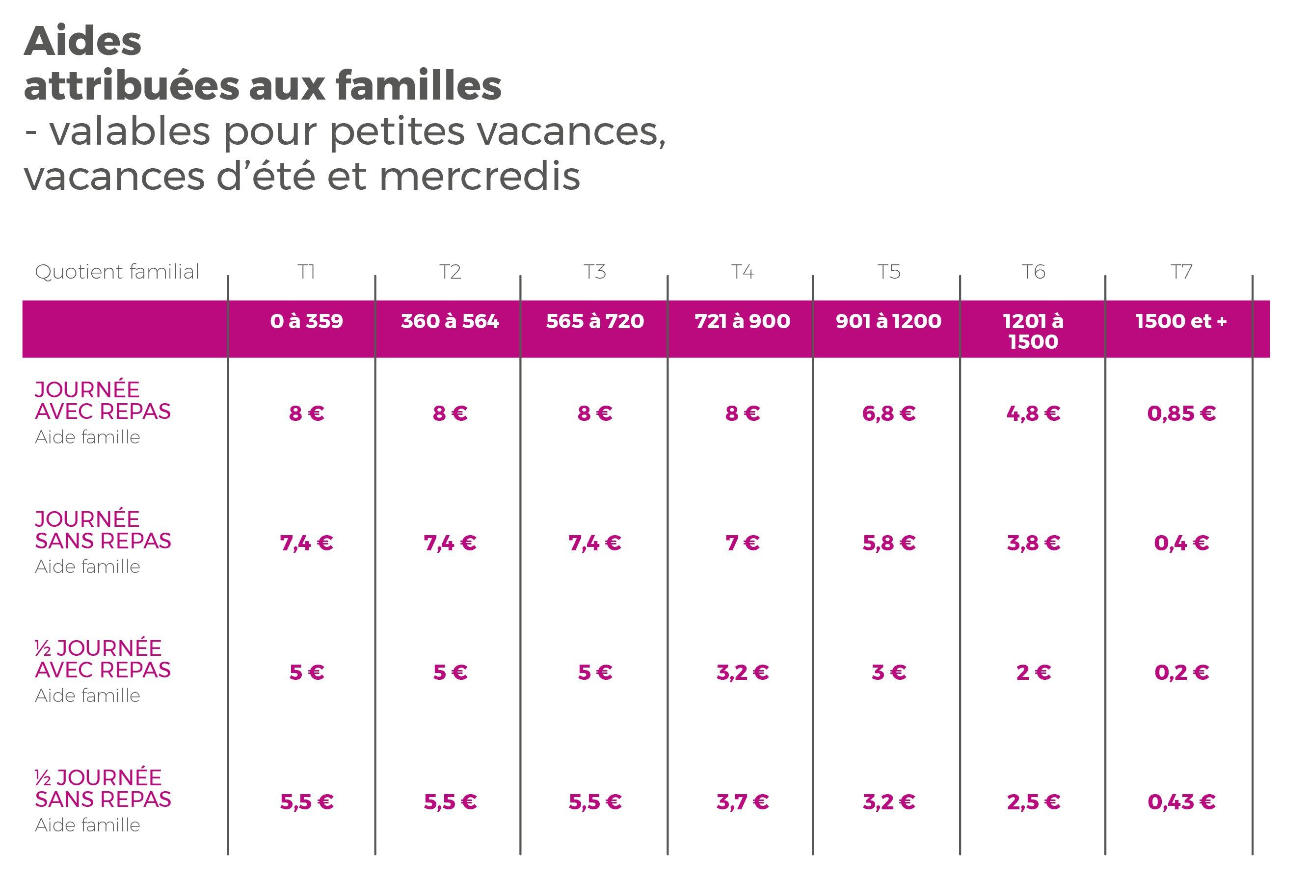 tableau_aides _familles.png