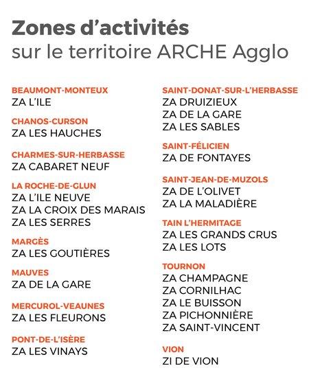 liste-zones activites_ARCHE-Agglo.png